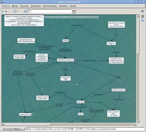 Mapa conceptual (propiedad intelectual)